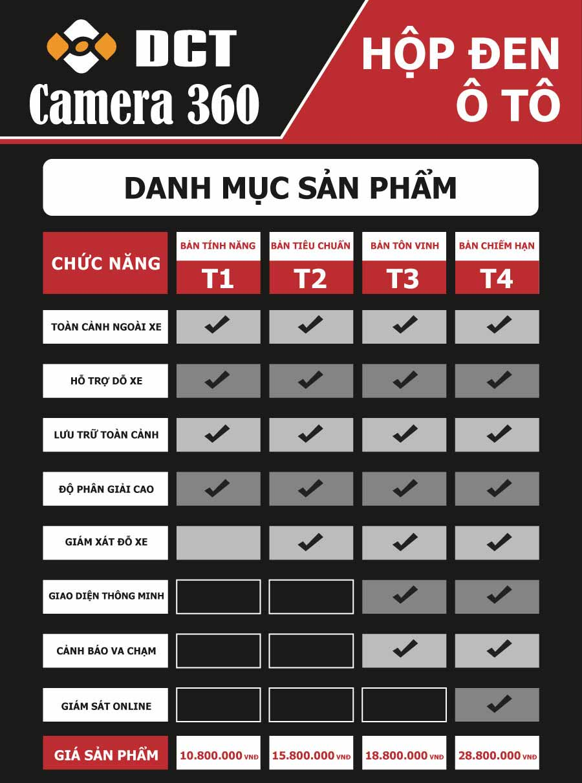 bang-gia-camera-360-dct-dpro-3