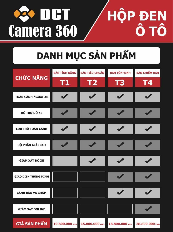 bang-gia-camera-360-dct-dpro-52