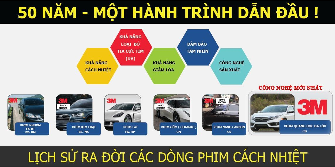 cac-dong-phim-cach-nhiet-3M-theo-cac-nam