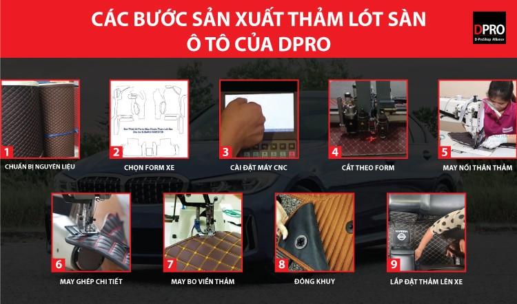 quy-trình-sàn-xuất-và-lắp-đặt-thảm-lót-sàn-6D-DPRO