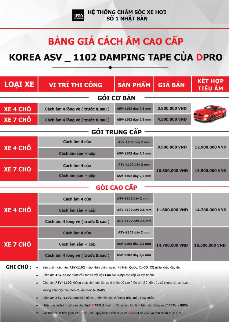 bang-gia-cach-am-chong-on-o-to-su-dung-avs-11020tai-dpro