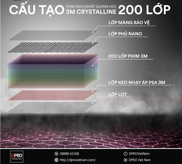 cau-tao-phim-3m-crystalline